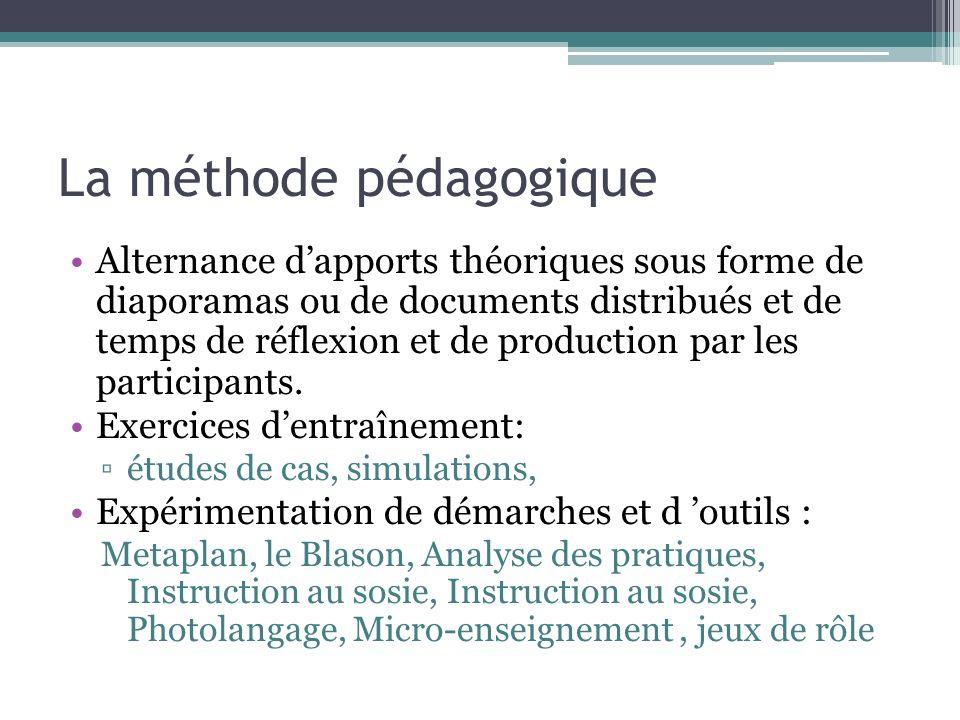 La méthode pédagogique Alternance dapports théoriques sous forme de diaporamas ou de documents distribués et de temps de réflexion et de production pa