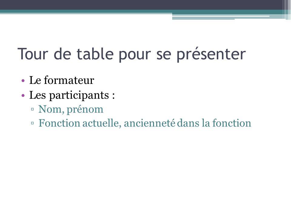 Tour de table pour se présenter Le formateur Les participants : Nom, prénom Fonction actuelle, ancienneté dans la fonction