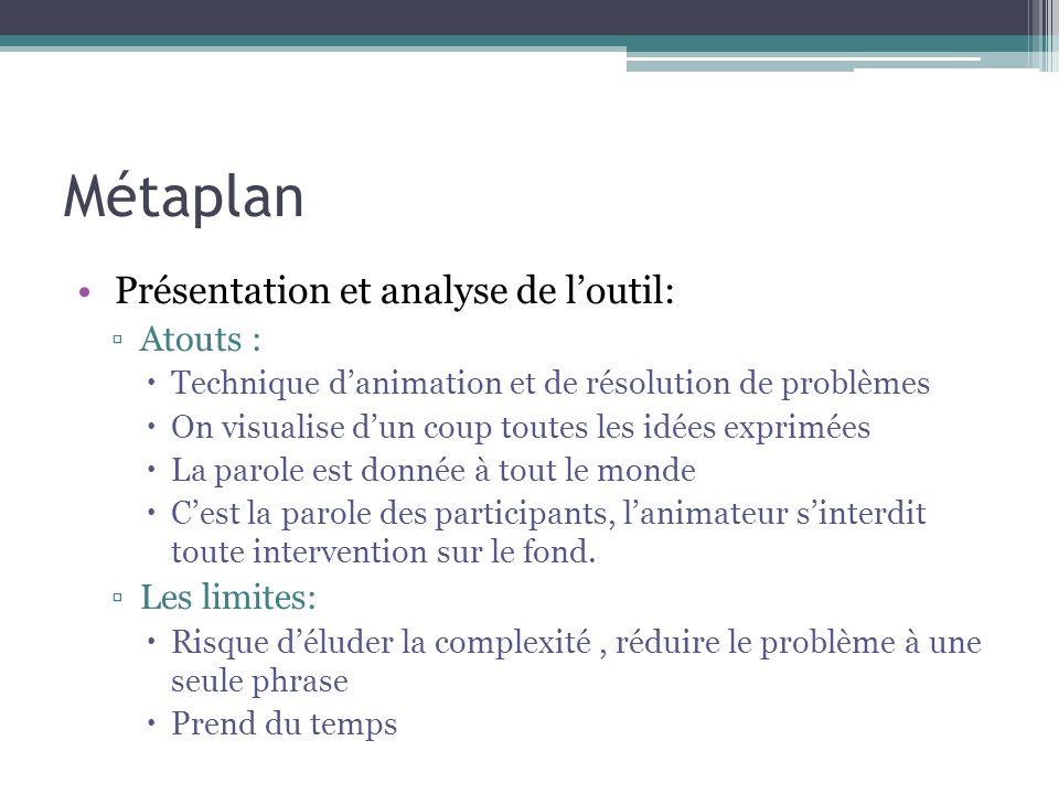 Métaplan Présentation et analyse de loutil: Atouts : Technique danimation et de résolution de problèmes On visualise dun coup toutes les idées exprimé