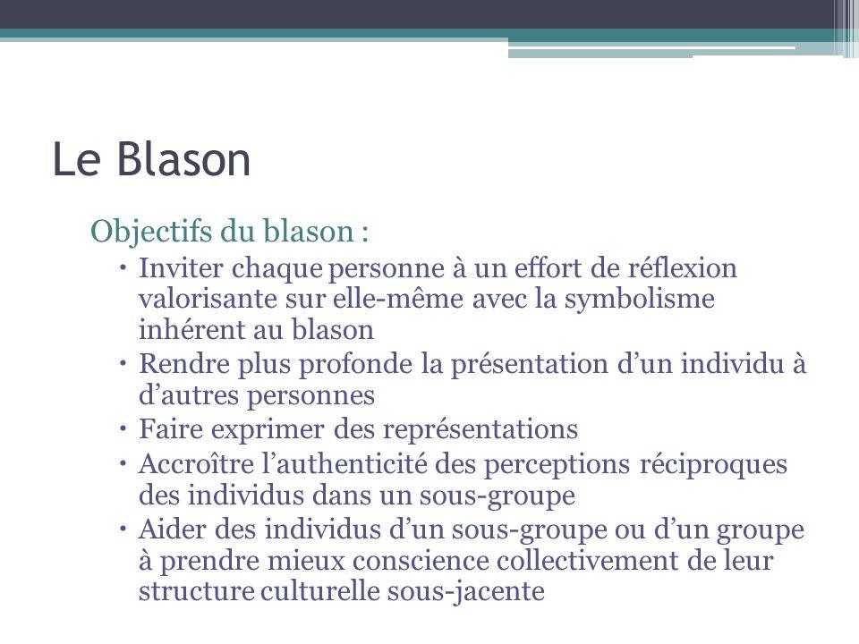 Le Blason Objectifs du blason : Inviter chaque personne à un effort de réflexion valorisante sur elle-même avec la symbolisme inhérent au blason Rendr
