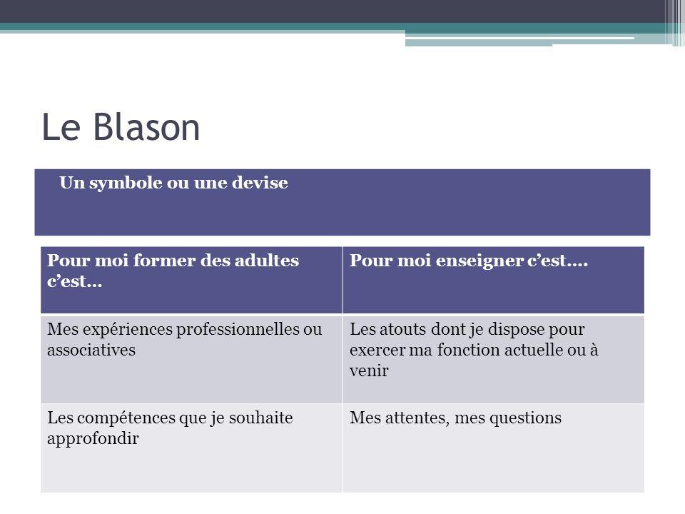 Le Blason Un symbole ou une devise Pour moi former des adultes cest… Pour moi enseigner cest…. Mes expériences professionnelles ou associatives Les at