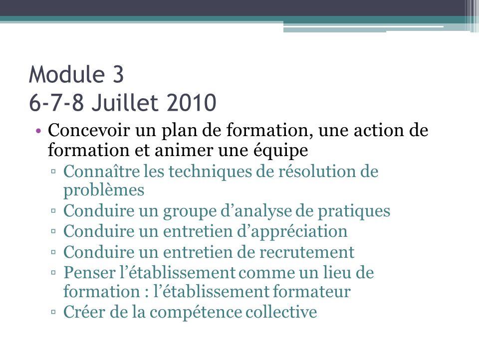 Module 3 6-7-8 Juillet 2010 Concevoir un plan de formation, une action de formation et animer une équipe Connaître les techniques de résolution de pro