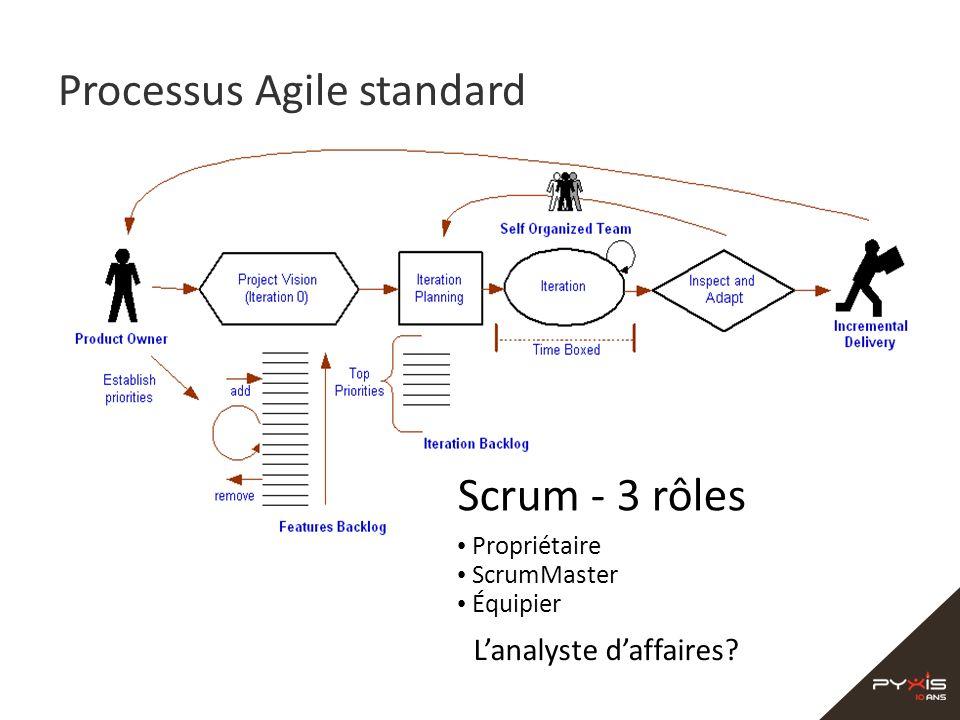 Processus Agile standard Scrum - 3 rôles Propriétaire ScrumMaster Équipier Lanalyste daffaires?