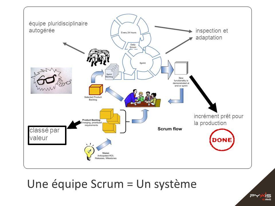 incrément prêt pour la production équipe pluridisciplinaire autogérée classé par valeur inspection et adaptation Une équipe Scrum = Un système