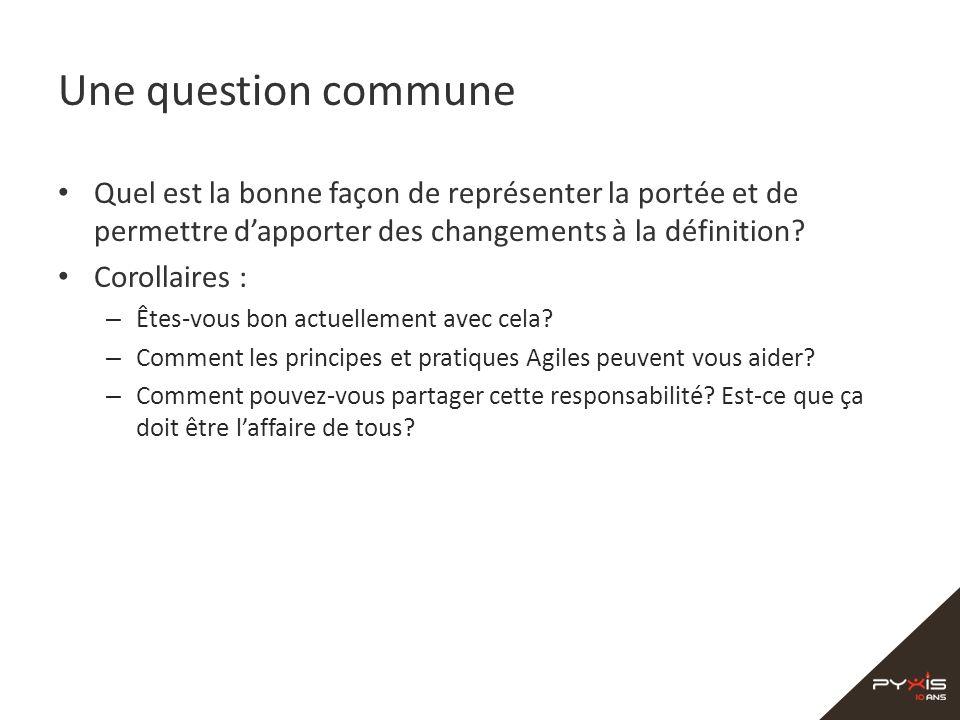 Une question commune Quel est la bonne façon de représenter la portée et de permettre dapporter des changements à la définition? Corollaires : – Êtes-