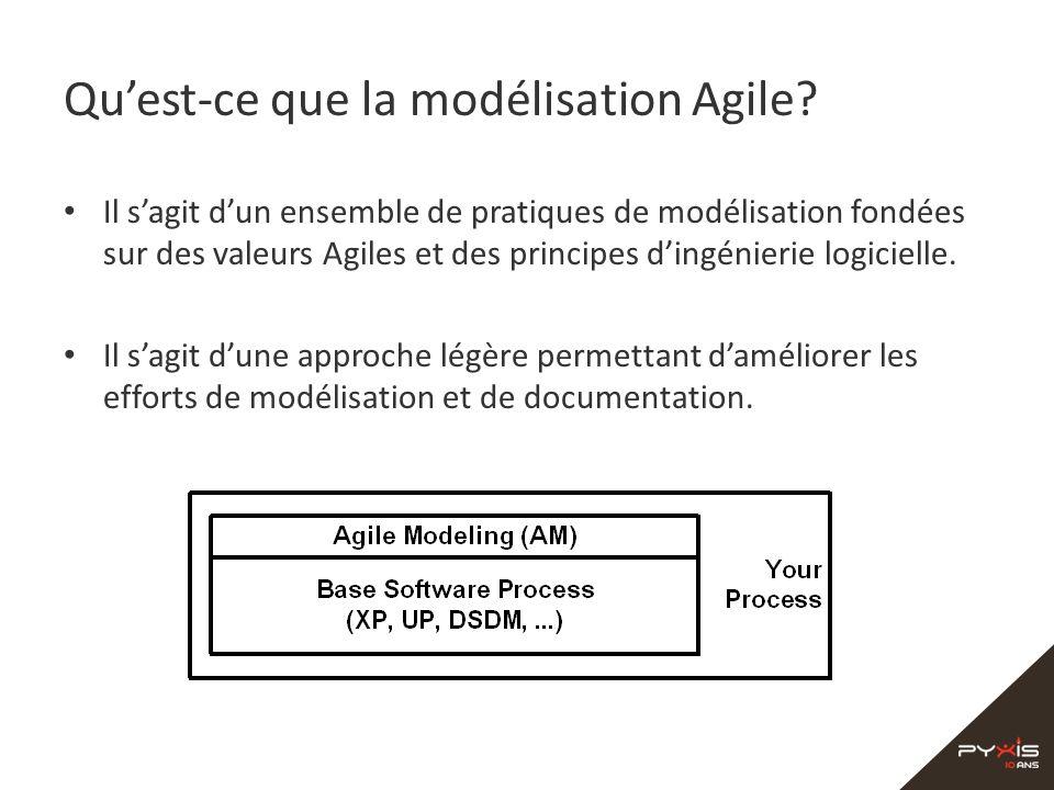 Quest-ce que la modélisation Agile? Il sagit dun ensemble de pratiques de modélisation fondées sur des valeurs Agiles et des principes dingénierie log