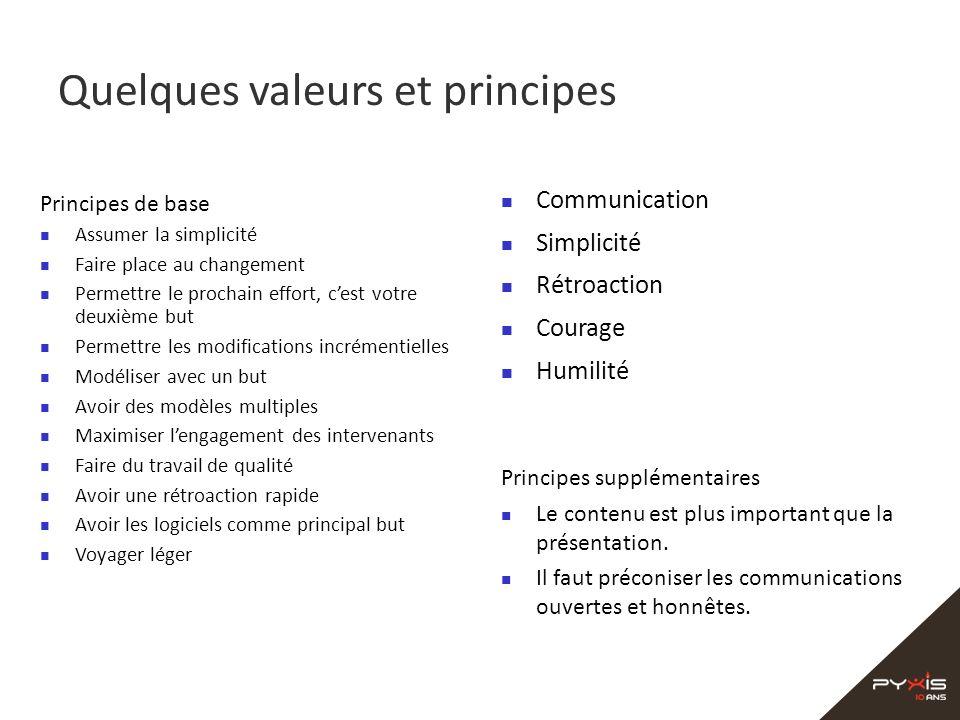 Quelques valeurs et principes Communication Simplicité Rétroaction Courage Humilité Principes de base Assumer la simplicité Faire place au changement