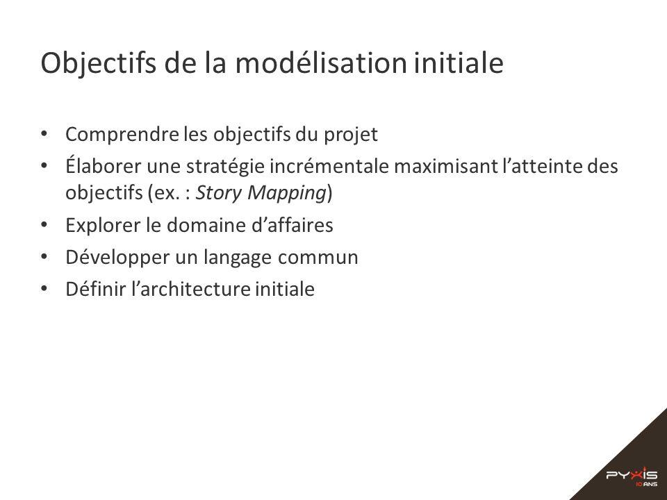 Objectifs de la modélisation initiale Comprendre les objectifs du projet Élaborer une stratégie incrémentale maximisant latteinte des objectifs (ex. :