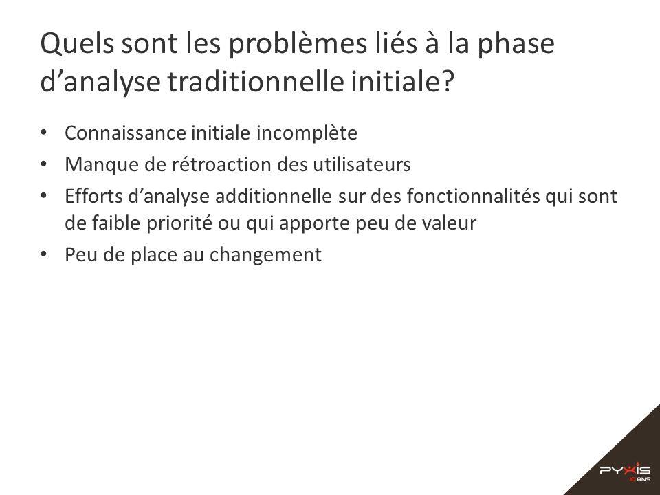 Quels sont les problèmes liés à la phase danalyse traditionnelle initiale? Connaissance initiale incomplète Manque de rétroaction des utilisateurs Eff