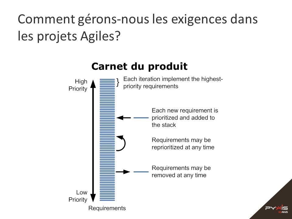 Comment gérons-nous les exigences dans les projets Agiles? Carnet du produit