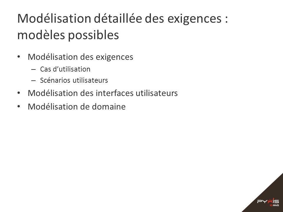 Modélisation détaillée des exigences : modèles possibles Modélisation des exigences – Cas dutilisation – Scénarios utilisateurs Modélisation des inter