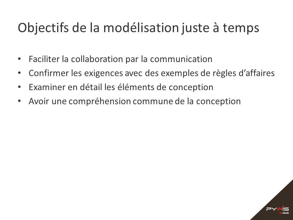 Objectifs de la modélisation juste à temps Faciliter la collaboration par la communication Confirmer les exigences avec des exemples de règles daffair