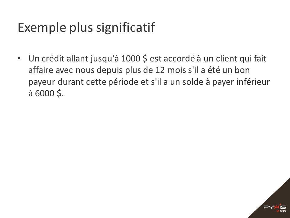 Exemple plus significatif Un crédit allant jusqu'à 1000 $ est accordé à un client qui fait affaire avec nous depuis plus de 12 mois s'il a été un bon