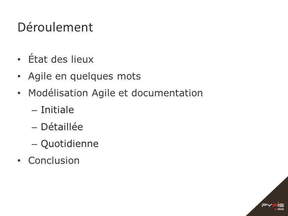 Déroulement État des lieux Agile en quelques mots Modélisation Agile et documentation – Initiale – Détaillée – Quotidienne Conclusion