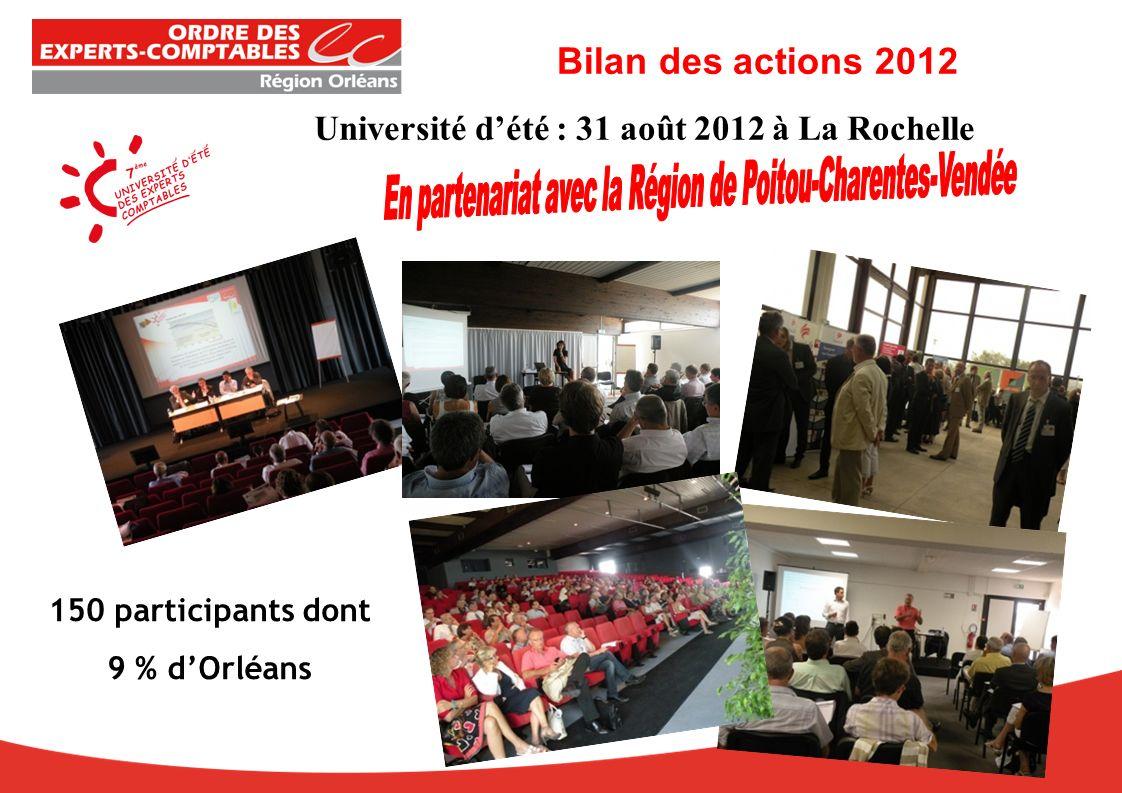 Université dété : 31 août 2012 à La Rochelle Bilan des actions 2012 150 participants dont 9 % dOrléans