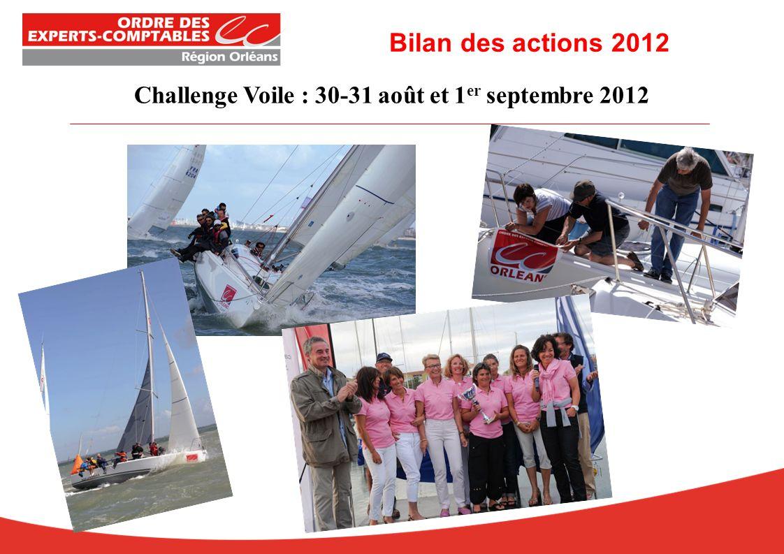 Challenge Voile : 30-31 août et 1 er septembre 2012 Bilan des actions 2012