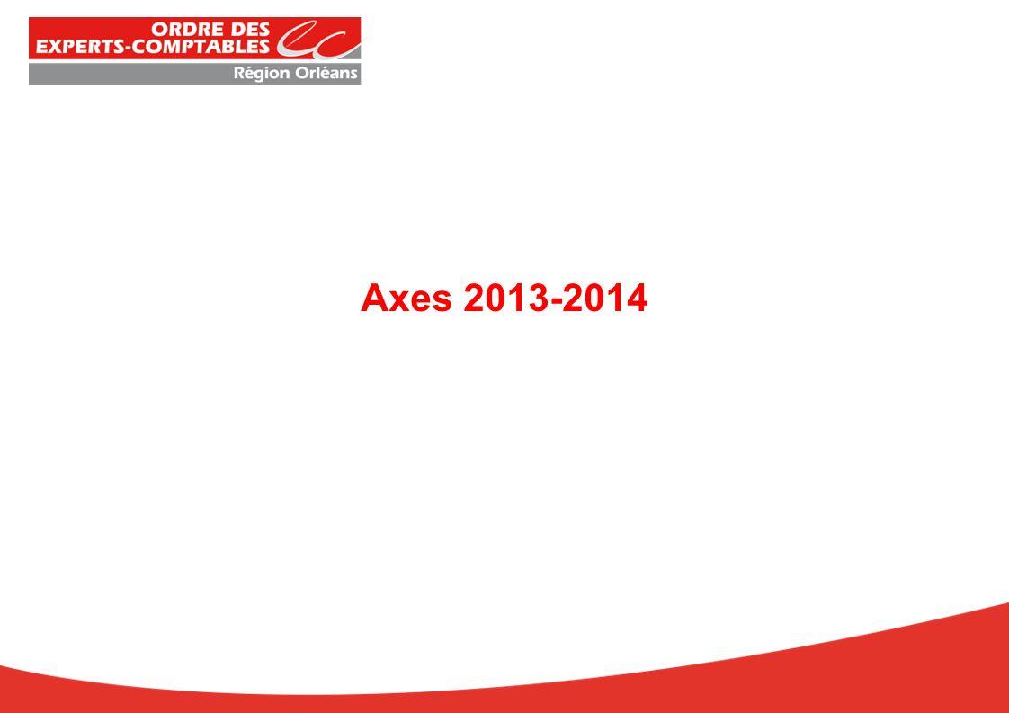 Axes 2013-2014