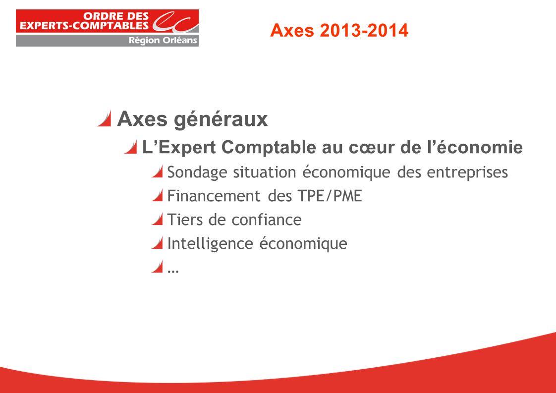 Axes 2013-2014 Axes généraux LExpert Comptable au cœur de léconomie Sondage situation économique des entreprises Financement des TPE/PME Tiers de confiance Intelligence économique …