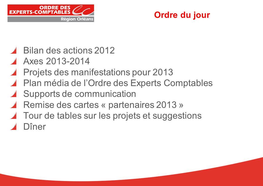 Bilan des actions 2012