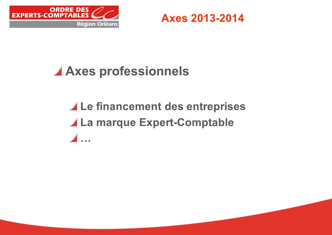 Axes 2013-2014 Axes professionnels Le financement des entreprises La marque Expert-Comptable …