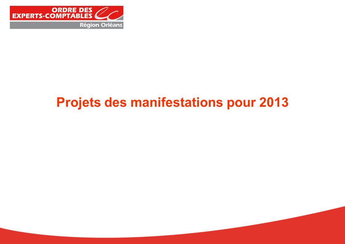 Projets des manifestations pour 2013