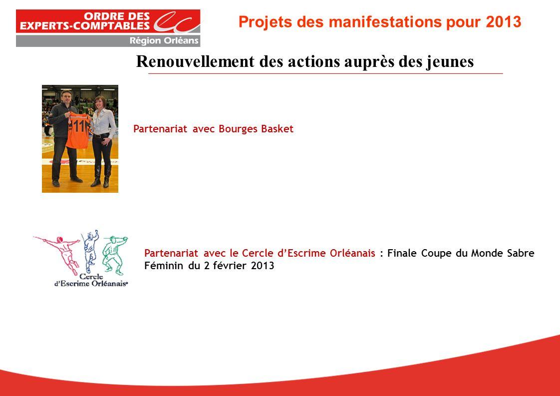 Partenariat avec Bourges Basket Partenariat avec le Cercle dEscrime Orléanais : Finale Coupe du Monde Sabre Féminin du 2 février 2013 Renouvellement des actions auprès des jeunes Projets des manifestations pour 2013