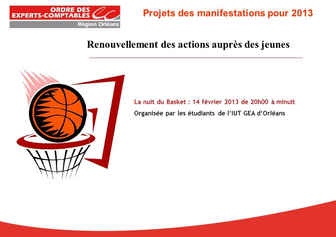 La nuit du Basket : 14 février 2013 de 20h00 à minuit Organisée par les étudiants de lIUT GEA dOrléans Renouvellement des actions auprès des jeunes Projets des manifestations pour 2013