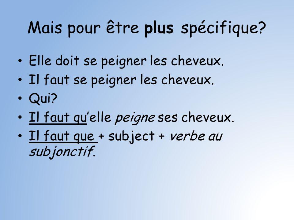 Le subjonctif Le subjonctif a BEAUCOUP dusages en français.