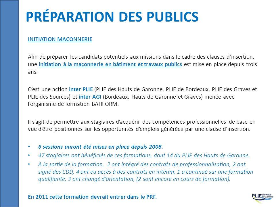 PERSPECTIVES 2011 NOUVEAUX MARCHES 2011 Le chantier école du domaine de la Burthe à Floirac Laction est menée avec la Mairie de Floirac, Le PLIE des Hauts de Garonne, le Conseil Général et le Conseil Régional.