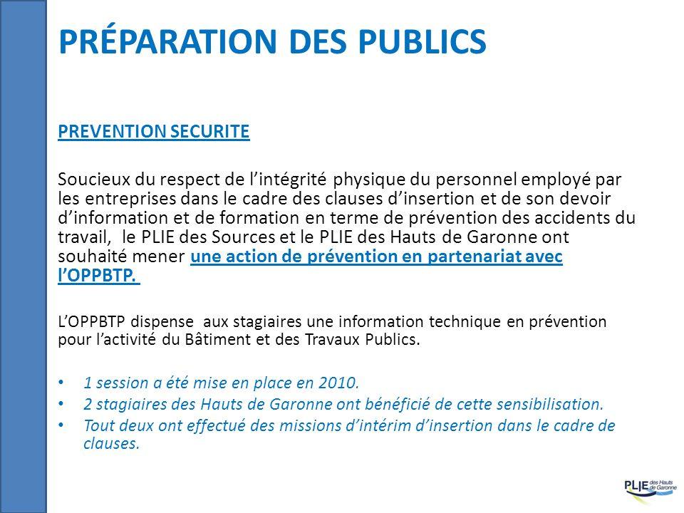 PRÉPARATION DES PUBLICS PREVENTION SECURITE Soucieux du respect de lintégrité physique du personnel employé par les entreprises dans le cadre des clau