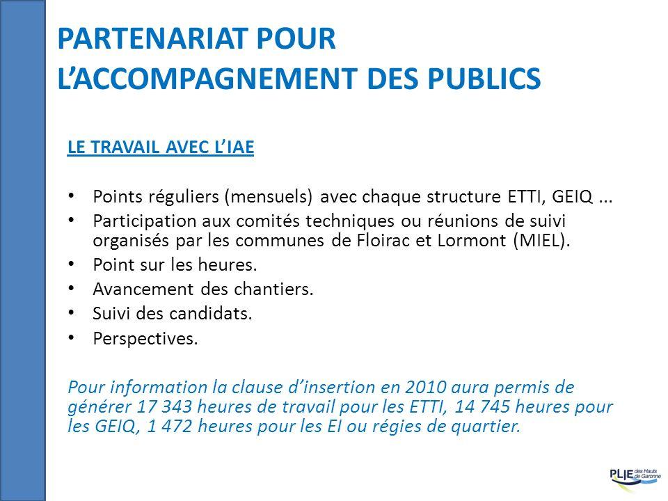 PERSPECTIVES 2011 NOUVEAUX MARCHES 2011 La Création dune Direction Déléguée aux achats Durables et Solidaire au sein de la Direction des Achats de la SNCF.