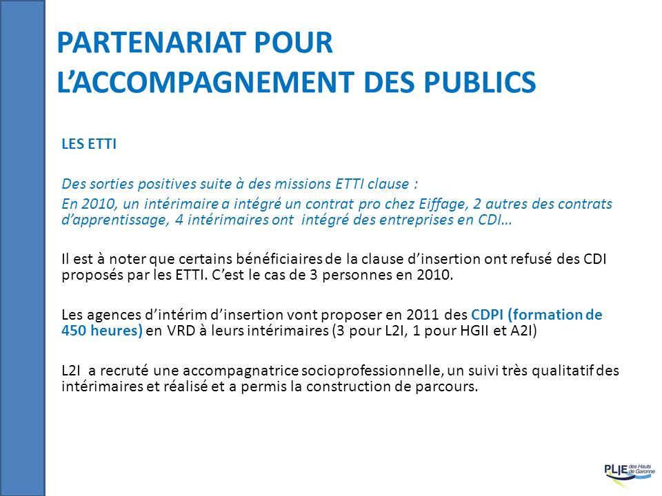 PARTENARIAT POUR LACCOMPAGNEMENT DES PUBLICS LES ETTI Des sorties positives suite à des missions ETTI clause : En 2010, un intérimaire a intégré un co