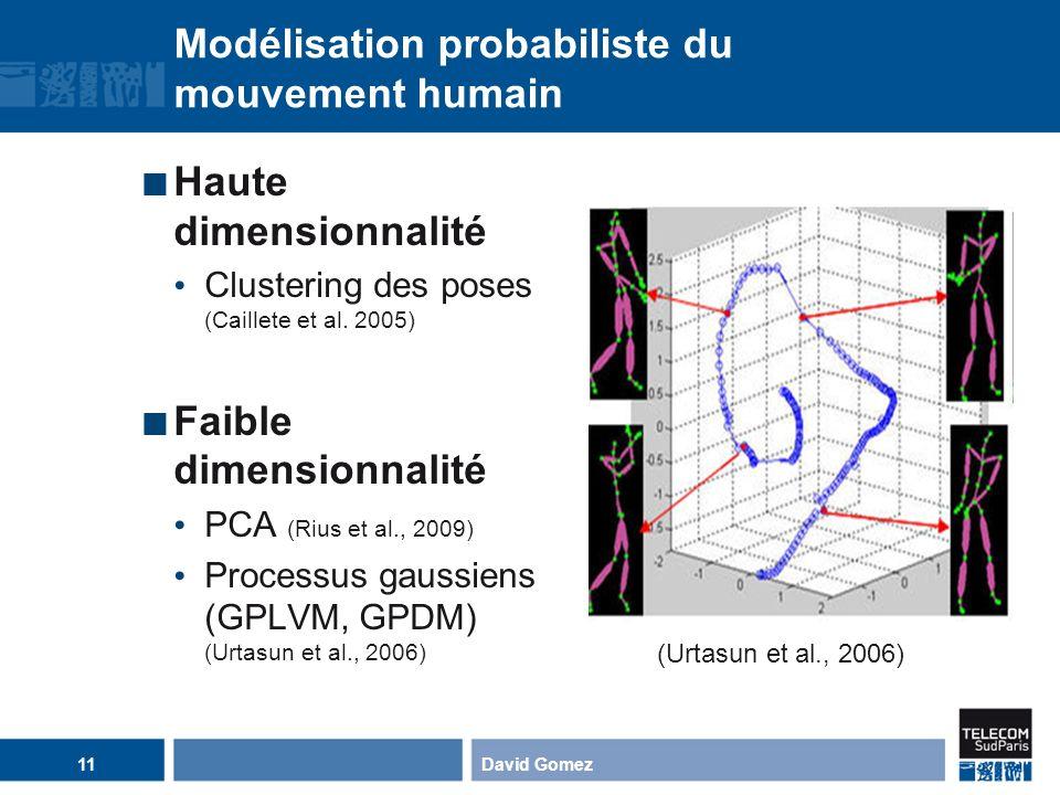 Modélisation probabiliste du mouvement humain Haute dimensionnalité Clustering des poses (Caillete et al. 2005) Faible dimensionnalité PCA (Rius et al