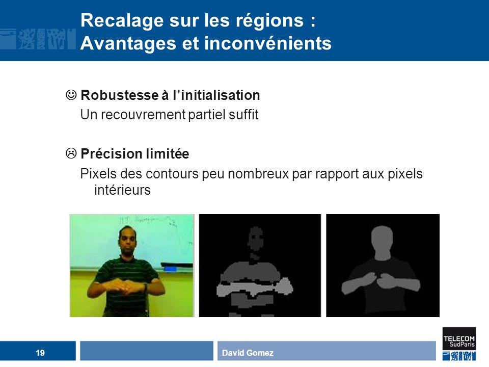 Recalage sur les régions : Avantages et inconvénients Robustesse à linitialisation Un recouvrement partiel suffit Précision limitée Pixels des contour