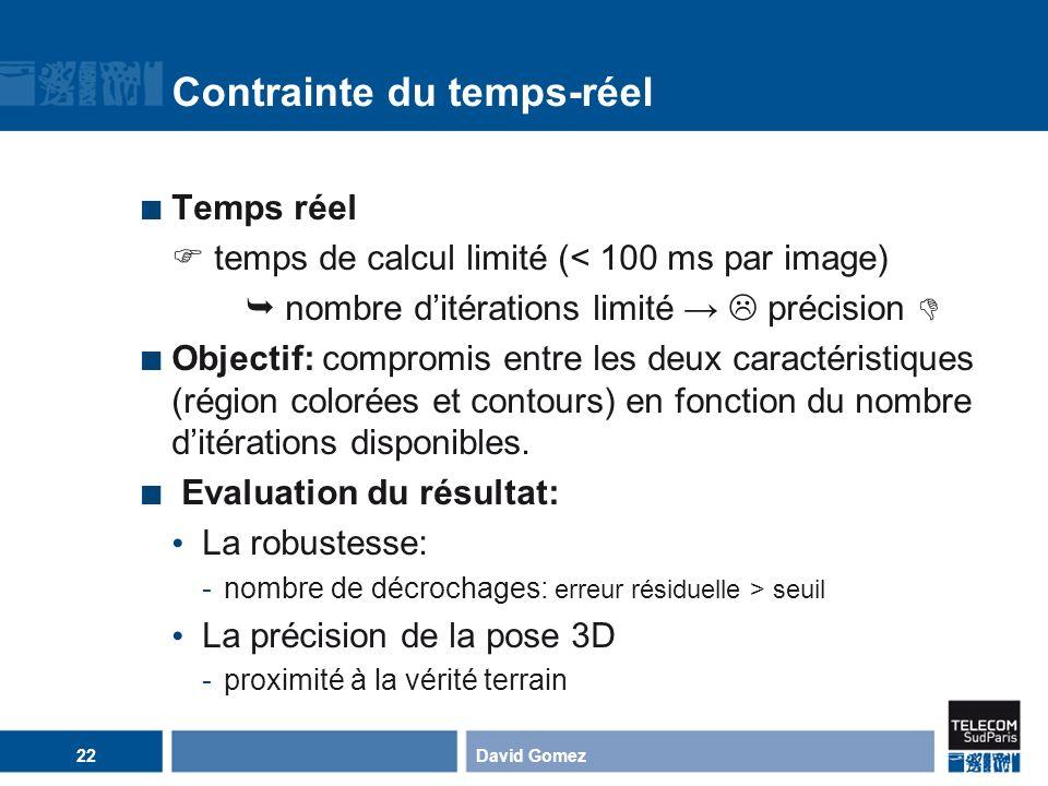 Contrainte du temps-réel Temps réel temps de calcul limité (< 100 ms par image) nombre ditérations limité précision Objectif: compromis entre les deux