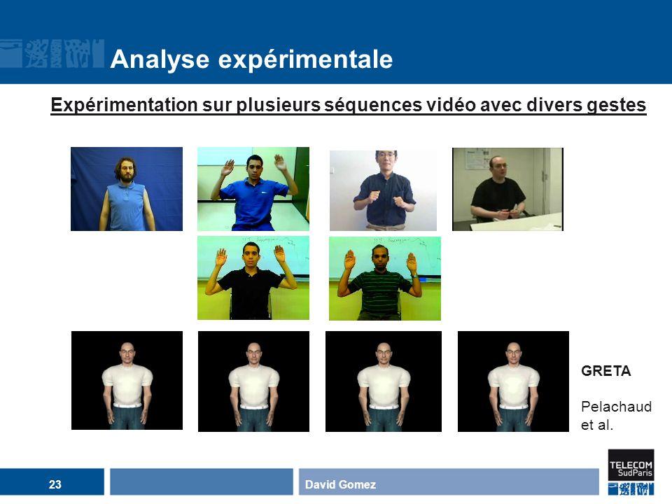 Analyse expérimentale David Gomez23 Expérimentation sur plusieurs séquences vidéo avec divers gestes GRETA Pelachaud et al.