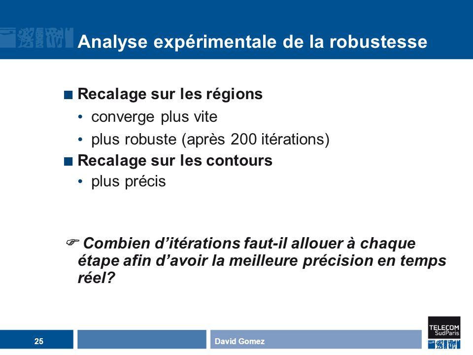 Analyse expérimentale de la robustesse Recalage sur les régions converge plus vite plus robuste (après 200 itérations) Recalage sur les contours plus