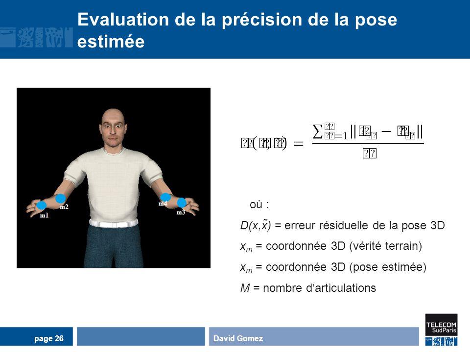 Evaluation de la précision de la pose estimée David Gomezpage 26 où : D(x,x̃) = erreur résiduelle de la pose 3D x m = coordonnée 3D (vérité terrain) x