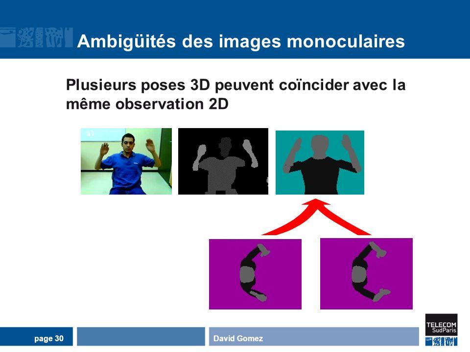 Ambigüités des images monoculaires David Gomezpage 30 Plusieurs poses 3D peuvent coïncider avec la même observation 2D