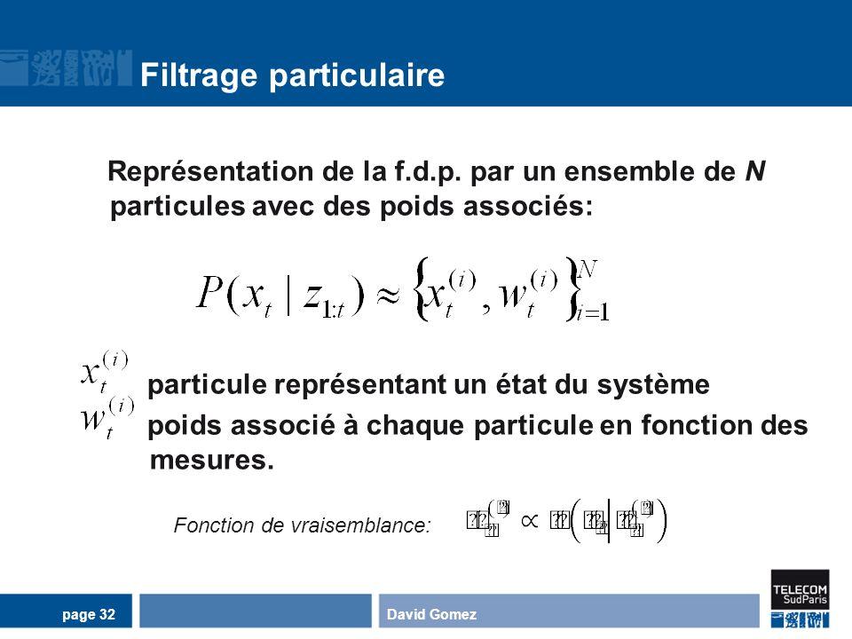 Filtrage particulaire David Gomezpage 32 Représentation de la f.d.p. par un ensemble de N particules avec des poids associés: particule représentant u