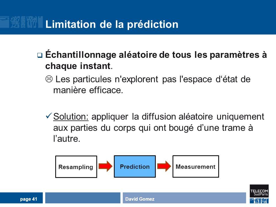 Limitation de la prédiction Échantillonnage aléatoire de tous les paramètres à chaque instant. Les particules n'explorent pas l'espace détat de manièr