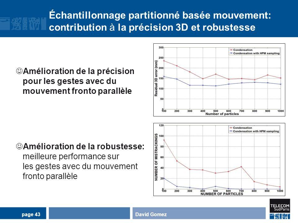 Échantillonnage partitionné basée mouvement: contribution à la précision 3D et robustesse David Gomezpage 43 Amélioration de la précision pour les ges