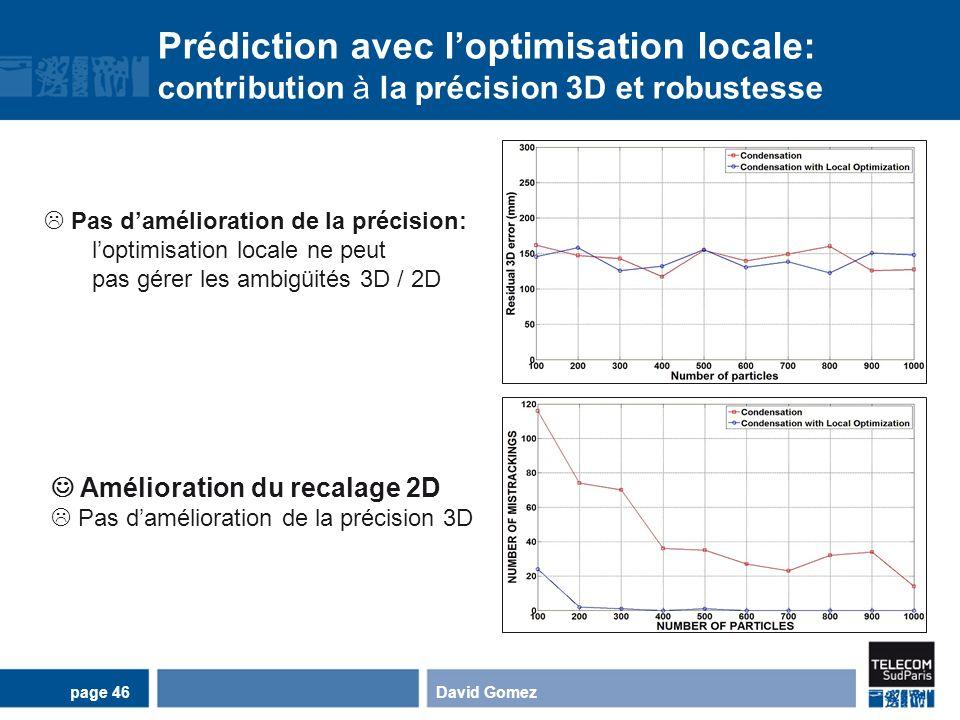Prédiction avec loptimisation locale: contribution à la précision 3D et robustesse David Gomezpage 46 Pas damélioration de la précision: loptimisation