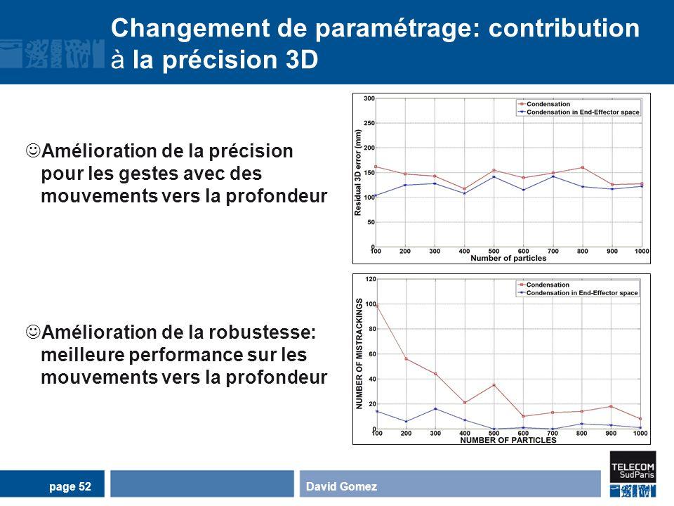 Changement de paramétrage: contribution à la précision 3D David Gomezpage 52 Amélioration de la précision pour les gestes avec des mouvements vers la
