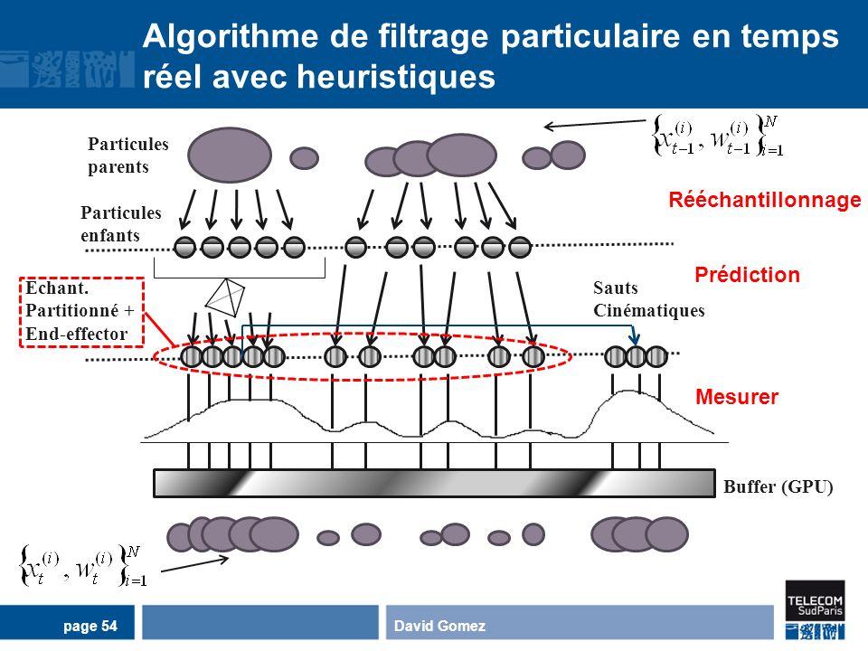 Algorithme de filtrage particulaire en temps réel avec heuristiques David Gomezpage 54 Particules parents Particules enfants Sauts Cinématiques Echant
