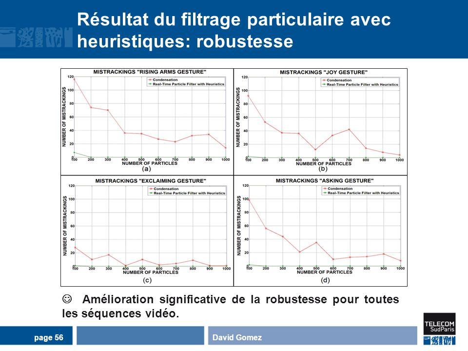 Résultat du filtrage particulaire avec heuristiques: robustesse David Gomezpage 56 Amélioration significative de la robustesse pour toutes les séquenc