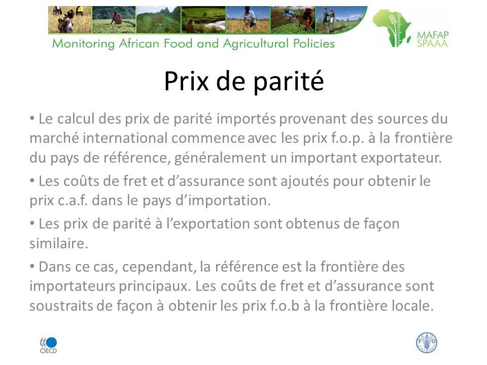 Prix de parité Le calcul des prix de parité importés provenant des sources du marché international commence avec les prix f.o.p.
