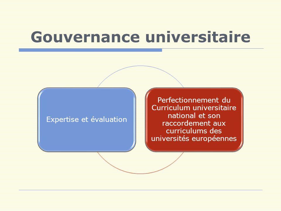 Gouvernance universitaire Expertise et évaluation Perfectionnement du Curriculum universitaire national et son raccordement aux curriculums des universités européennes