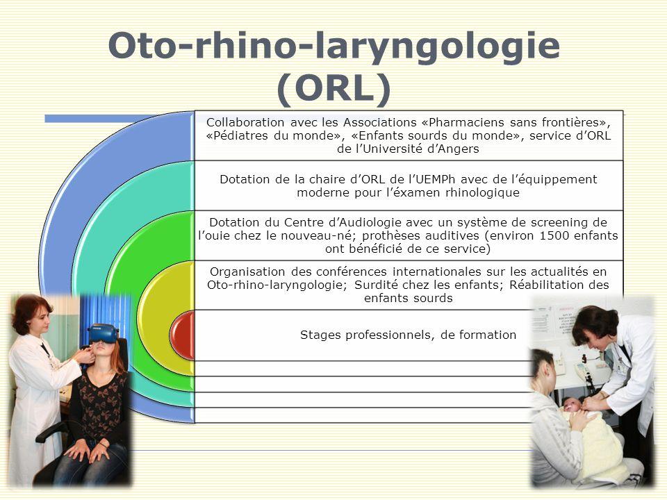 Oto-rhino-laryngologie (ORL) Collaboration avec les Associations «Pharmaciens sans frontières», «Pédiatres du monde», «Enfants sourds du monde», service dORL de lUniversité dAngers Dotation de la chaire dORL de lUEMPh avec de léquippement moderne pour léxamen rhinologique Dotation du Centre dAudiologie avec un système de screening de louie chez le nouveau-né; prothèses auditives (environ 1500 enfants ont bénéficié de ce service) Organisation des conférences internationales sur les actualités en Oto-rhino-laryngologie; Surdité chez les enfants; Réabilitation des enfants sourds Stages professionnels, de formation