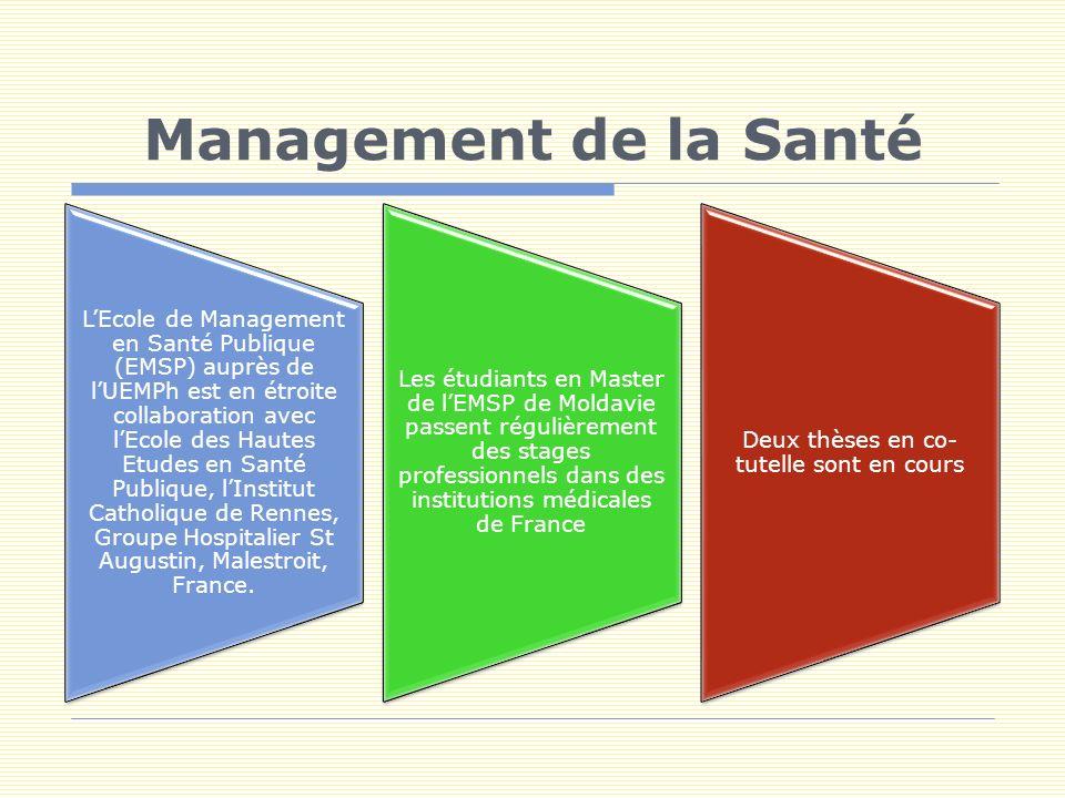 Management de la Santé LEcole de Management en Santé Publique (EMSP) auprès de lUEMPh est en étroite collaboration avec lEcole des Hautes Etudes en Santé Publique, lInstitut Catholique de Rennes, Groupe Hospitalier St Augustin, Malestroit, France.